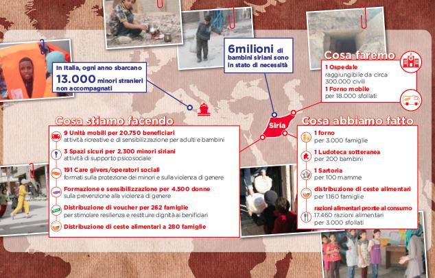 foto-notizia-infografica